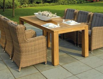 Maintaining Your Patio And Keeping It Looking Brand New